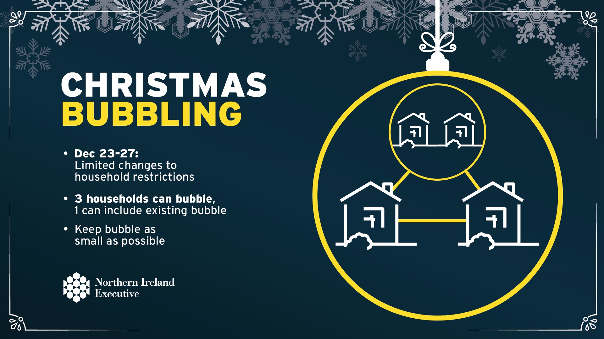 NI Executive Christmas bubbling graphic - Newry CoVID Coronavirus news